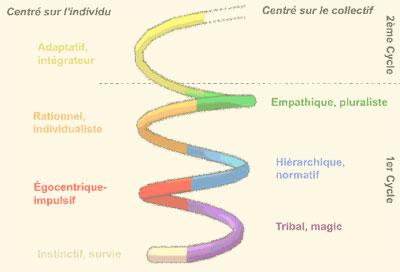 shema2-spirale-educative